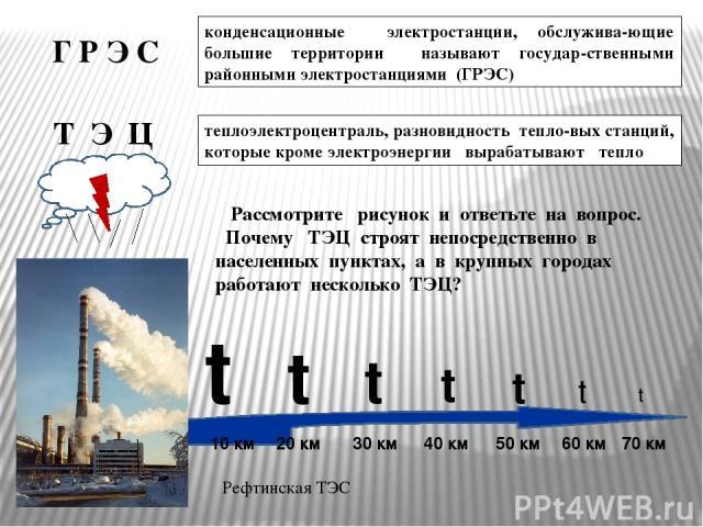 t t t t t t t 10 км 20 км 30 км 40 км 50 км 60 км 70 км Т Э Ц теплоэлектроцентраль, разновидность тепло-вых станций, которые кроме электроэнергии вырабатывают тепло Рефтинская ТЭС Рассмотрите рисунок и ответьте на вопрос. Почему ТЭЦ строят непосредс…