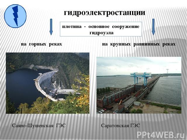 гидроэлектростанции на горных реках Саяно-Шушенская ГЭС на крупных равнинных реках Саратовская ГЭС плотина - основное сооружение гидроузла