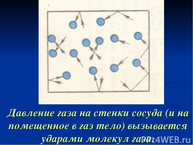 Давление газа на стенки сосуда (и на помещенное в газ тело) вызывается ударами молекул газа.