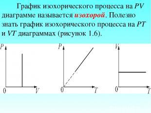 График изохорического процесса на РV диаграмме называется изохорой. Полезно знат