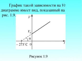 График такой зависимости на Vt диаграмме имеет вид, показанный на рис. 1.9. Рису