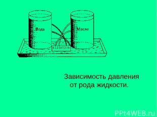 Зависимость давления от рода жидкости.