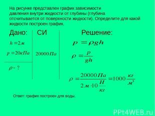 На рисунке представлен график зависимости давления внутри жидкости от глубины (г