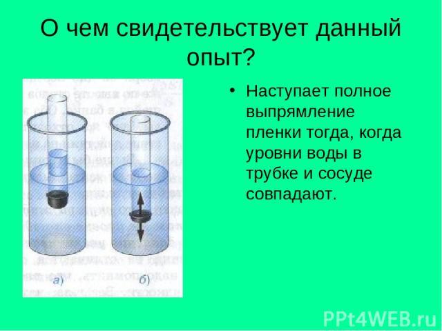 О чем свидетельствует данный опыт? Наступает полное выпрямление пленки тогда, когда уровни воды в трубке и сосуде совпадают.