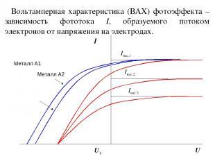 Металл А1 Вольтамперная характеристика (ВАХ) фотоэффекта – зависимость фототока