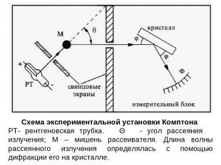 Схема экспериментальной установки Комптона РТ- рентгеновская трубка. Θ - угол ра