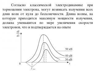 Согласно классической электродинамике при торможении электрона, могут возникать