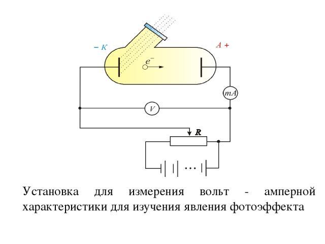Установка для измерения вольт - амперной характеристики для изучения явления фотоэффекта