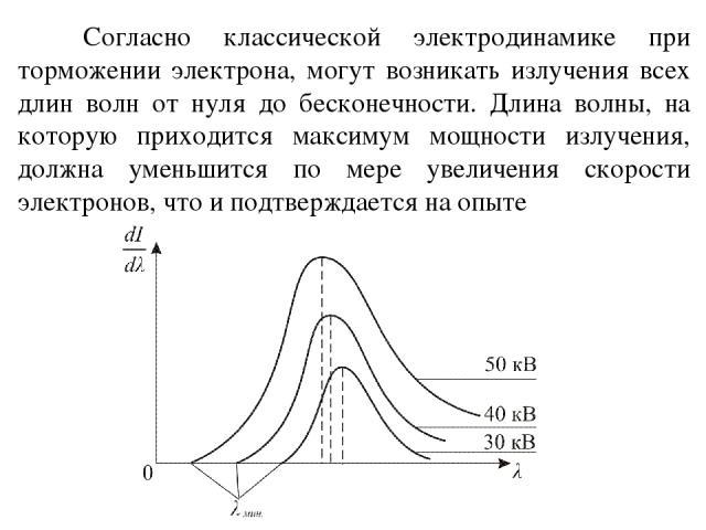 Согласно классической электродинамике при торможении электрона, могут возникать излучения всех длин волн от нуля до бесконечности. Длина волны, на которую приходится максимум мощности излучения, должна уменьшится по мере увеличения скорости электрон…