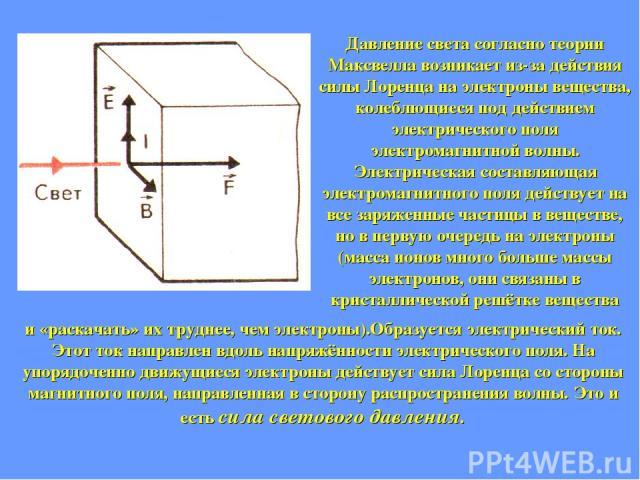 дайте объяснение давления света на основе договорная, график