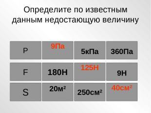 Определите по известным данным недостающую величину Р F 9Па 5кПа 360Па 125Н 180Н