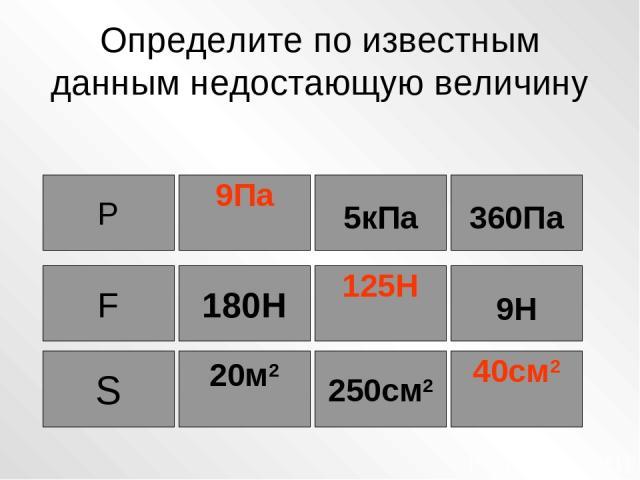 Определите по известным данным недостающую величину Р F 9Па 5кПа 360Па 125Н 180Н 250см2 20м2 40см2 9Н S