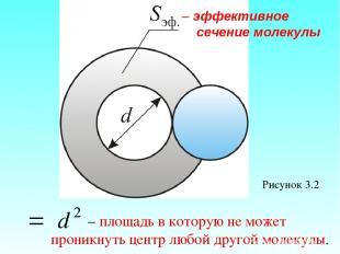 Рисунок 3.2 – эффективное сечение молекулы – площадь в которую не может проникну