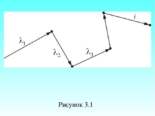 Рисунок 3.1