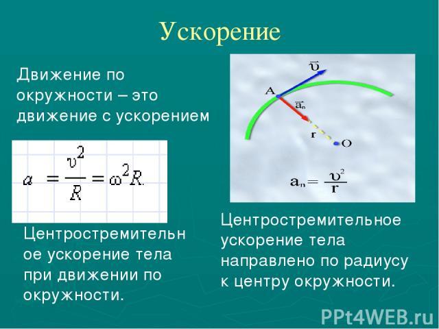 Ускорение Движение по окружности – это движение с ускорением Центростремительное ускорение тела направлено по радиусу к центру окружности. Центростремительное ускорение тела при движении по окружности.