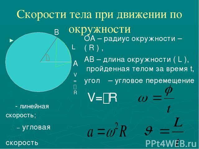 Скорости тела при движении по окружности А В L ОА – радиус окружности – ( R ) , АВ – длина окружности ( L ), пройденная телом за время t, угол φ – угловое перемещение φ υ - линейная скорость; ω – угловая скорость V= R V= R