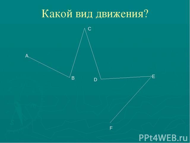 Какой вид движения? А В С D E F