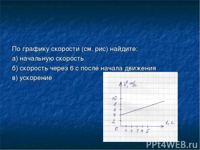 По графику скорости (см. рис) найдите: а) начальную скорость б) скорость через 6 с после начала движения в) ускорение