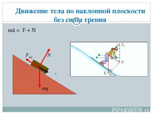 Движение тела по наклонной плоскости без силы трения mg N v Fmр mā = F + N