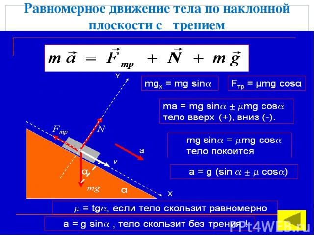 Равномерное движение тела по наклонной плоскости с трением