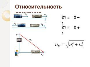 Относительность движения υ21 = υ2 – υ1 υ21 = υ2 + υ1