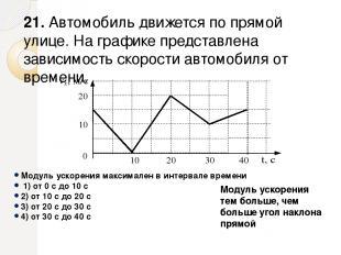 Модуль ускорения максимален в интервале времени 1) от 0 с до 10 с 2) от 10 с до