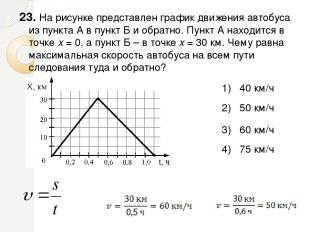 23. На рисунке представлен график движения автобуса из пункта А в пункт Б и обра
