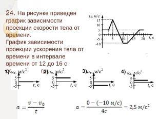 24. На рисунке приведен график зависимости проекции скорости тела от времени. Гр