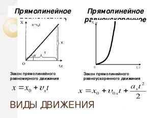 ВИДЫ ДВИЖЕНИЯ Прямолинейное равномерное движение Прямолинейное равноускоренное д