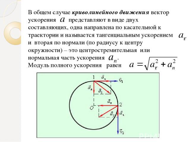 В общем случае криволинейного движения вектор ускорения представляют в виде двух составляющих, одна направлена по касательной к траектории и называется тангенциальным ускорением и вторая по нормали (по радиусу к центру окружности) – это центростреми…