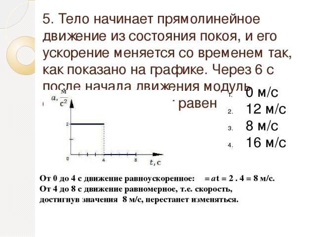 5. Тело начинает прямолинейное движение из состояния покоя, и его ускорение меняется со временем так, как показано на графике. Через 6 с после начала движения модуль скорости тела будет равен 0 м/с 12 м/с 8 м/с 16 м/с От 0 до 4 с движение равноускор…