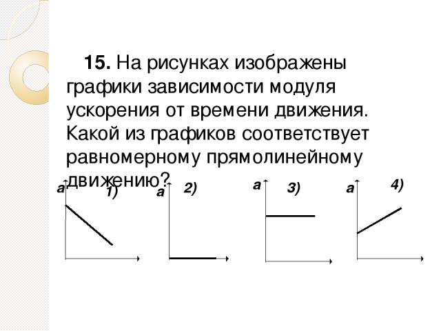 15. На рисунках изображены графики зависимости модуля ускорения от времени движения. Какой из графиков соответствует равномерному прямолинейному движению? а а а а 1) 2) 3) 4)