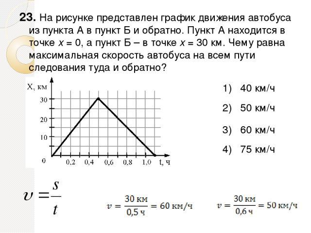23. На рисунке представлен график движения автобуса из пункта А в пункт Б и обратно. Пункт А находится в точке х = 0, а пункт Б – в точке х = 30 км. Чему равна максимальная скорость автобуса на всем пути следования туда и обратно? 2) 50 км/ч 1) 40 к…
