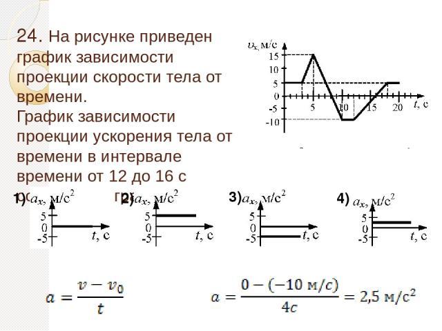 24. На рисунке приведен график зависимости проекции скорости тела от времени. График зависимости проекции ускорения тела от времени в интервале времени от 12 до 16 с совпадает с графиком 1) 2) 3) 4)