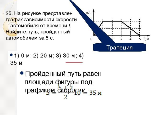 1) 0 м; 2) 20 м; 3) 30 м; 4) 35 м Пройденный путь равен площади фигуры под графиком скорости Трапеция 25. На рисунке представлен график зависимости скорости υ автомобиля от времени t. Найдите путь, пройденный автомобилем за 5 с.