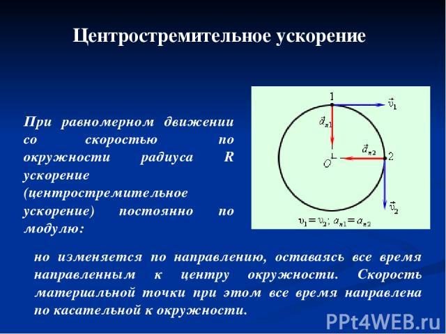 При равномерном движении со скоростью υпо окружности радиуса R ускорение (центростремительное ускорение) постоянно по модулю: но изменяется по направлению, оставаясь все время направленным к центру окружности. Скорость материальной точки при этом в…