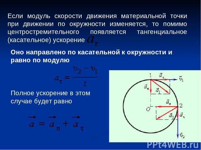 Если модуль скорости движения материальной точки при движении по окружности изменяется, то помимо центростремительного появляется тангенциальное (касательное) ускорение Оно направлено по касательной к окружности и равно по модулю Полное ускорение в …