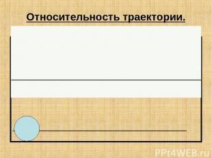 _________________________________ Относительность траектории.
