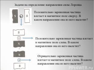 + Положительно заряженная частица влетает в магнитное поле сверху. В каком напра