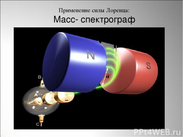 Применение силы Лоренца: Масс- спектрограф