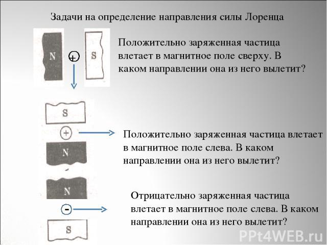 + Положительно заряженная частица влетает в магнитное поле сверху. В каком направлении она из него вылетит? Положительно заряженная частица влетает в магнитное поле слева. В каком направлении она из него вылетит? Задачи на определение направления си…