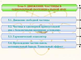 Тема 5. ДВИЖЕНИЕ ЧАСТИЦЫ В ОДНОМЕРНОЙ ПОТЕНЦИАЛЬНОЙ ЯМЕ 5.1. Движение свободной