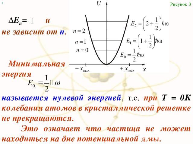 х Рисунок 3 ΔEn= ω и не зависит от n. называется нулевой энергией, т.е. при Т = 0К колебания атомов в кристаллической решетке не прекращаются. Это означает что частица не может находиться на дне потенциальной ямы. Минимальная энергия