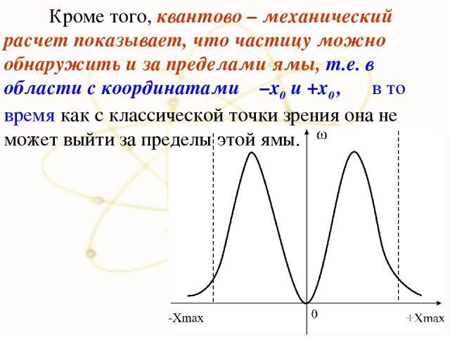 Кроме того, квантово – механический расчет показывает, что частицу можно обнаружить и за пределами ямы, т.е. в области с координатами –x0 и +x0 , в то время как с классической точки зрения она не может выйти за пределы этой ямы.