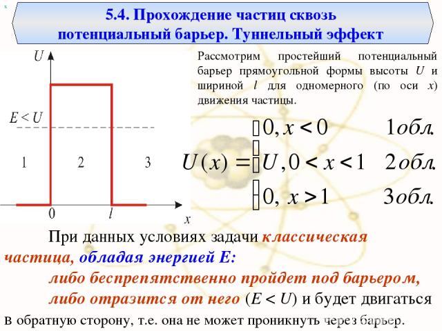 х 5.4. Прохождение частиц сквозь потенциальный барьер. Туннельный эффект Рассмотрим простейший потенциальный барьер прямоугольной формы высоты U и шириной l для одномерного (по оси х) движения частицы. Рисунок 5 При данных условиях задачи классическ…