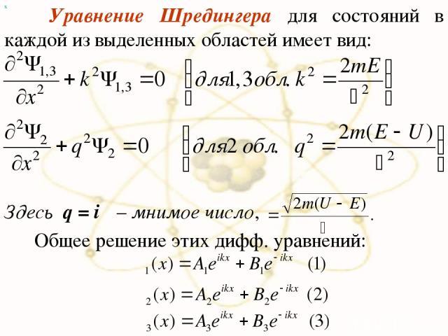 х Уравнение Шредингера для состояний в каждой из выделенных областей имеет вид: Общее решение этих дифф. уравнений: Здесь q = iβ – мнимое число,