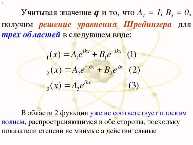 х Учитывая значение q и то, что А1 = 1, B3 = 0, получим решение уравнения Шредингера для трех областей в следующем виде: В области 2 функция уже не соответствует плоским волнам, распространяющимся в обе стороны, поскольку показатели степени не мнимы…