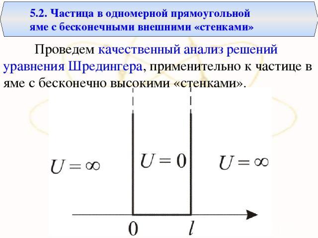 Проведем качественный анализ решений уравнения Шредингера, применительно к частице в яме с бесконечно высокими «стенками». 5.2. Частица в одномерной прямоугольной яме с бесконечными внешними «стенками»