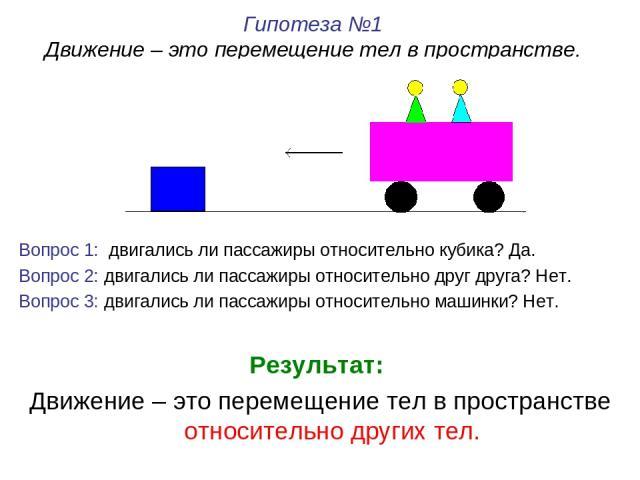 Гипотеза №1 Движение – это перемещение тел в пространстве. Вопрос 1: двигались ли пассажиры относительно кубика? Да. Вопрос 2: двигались ли пассажиры относительно друг друга? Нет. Вопрос 3: двигались ли пассажиры относительно машинки? Нет. Результат…