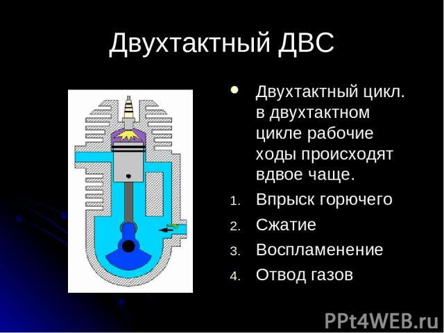 Двухтактный ДВС Двухтактный цикл. в двухтактном цикле рабочие ходы происходят вдвое чаще. Впрыск горючего Сжатие Воспламенение Отвод газов